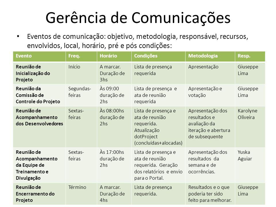 Gerência de Comunicações Eventos de comunicação: objetivo, metodologia, responsável, recursos, envolvidos, local, horário, pré e pós condições: 5 Even