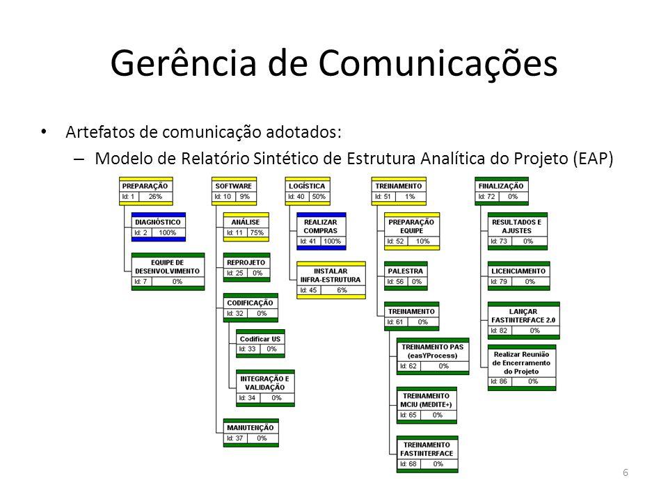 Gerência de Comunicações Artefatos de comunicação adotados: – Modelo de Acompanhamento do Orçamento do Projeto 7