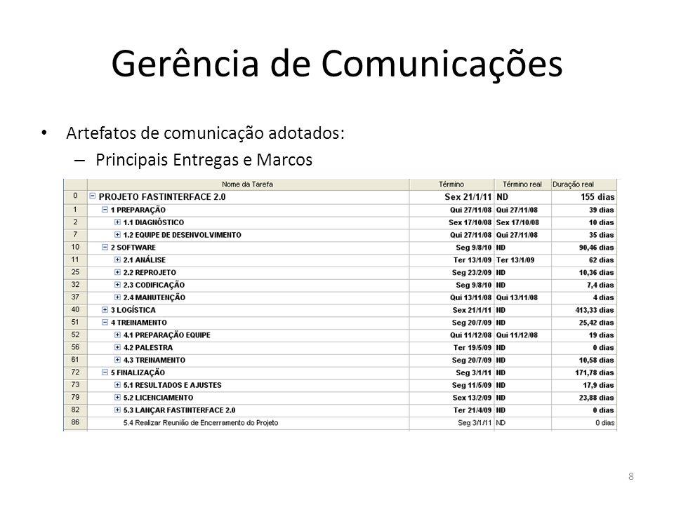Gerência de Comunicações Portal FastInterface 9 Canal de informações para comunidade externa e time interno de projeto; Acesso interno: artefatos de gerência Acesso externo: informações, downloads, etc...