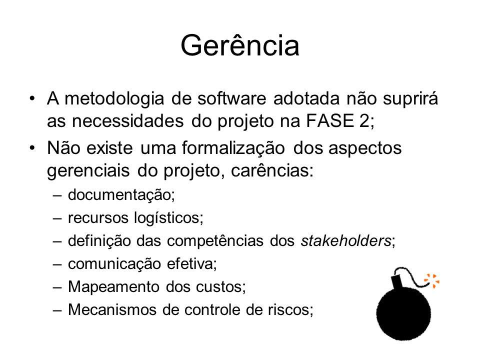 Gerência A metodologia de software adotada não suprirá as necessidades do projeto na FASE 2; Não existe uma formalização dos aspectos gerenciais do pr