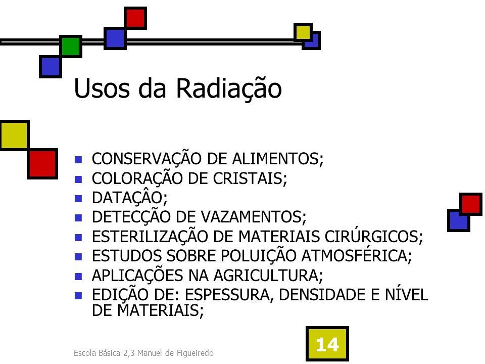 Escola Básica 2,3 Manuel de Figueiredo 14 Usos da Radiação CONSERVAÇÃO DE ALIMENTOS; COLORAÇÃO DE CRISTAIS; DATAÇÂO; DETECÇÃO DE VAZAMENTOS; ESTERILIZ