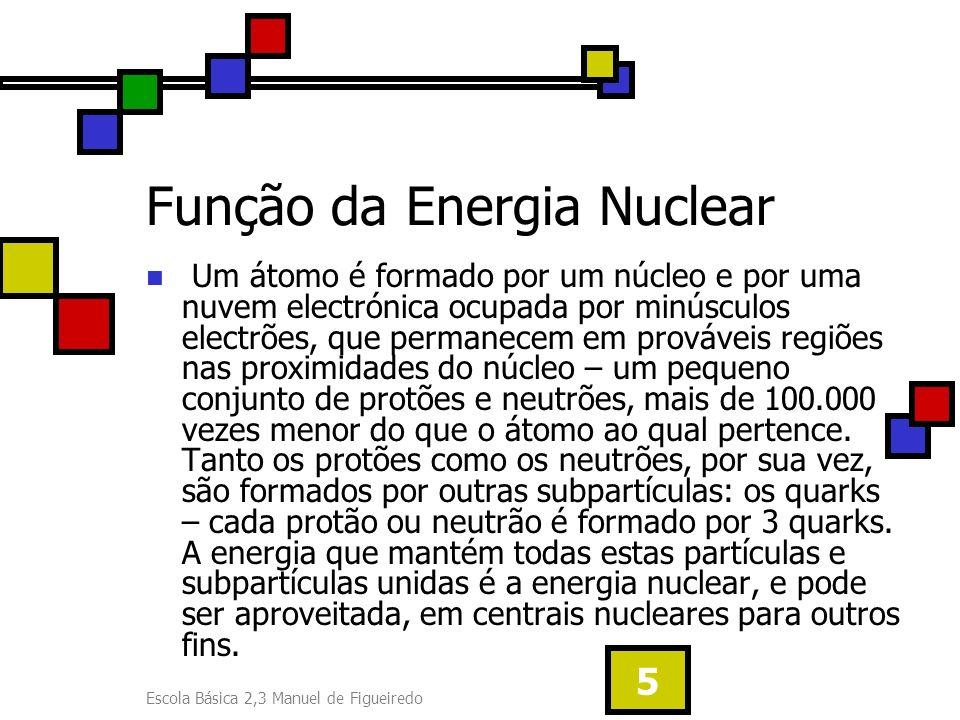 Escola Básica 2,3 Manuel de Figueiredo 5 Função da Energia Nuclear Um átomo é formado por um núcleo e por uma nuvem electrónica ocupada por minúsculos