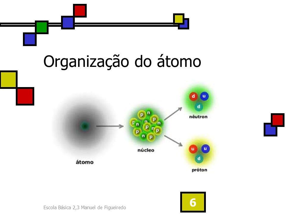 Escola Básica 2,3 Manuel de Figueiredo 6 Organização do átomo