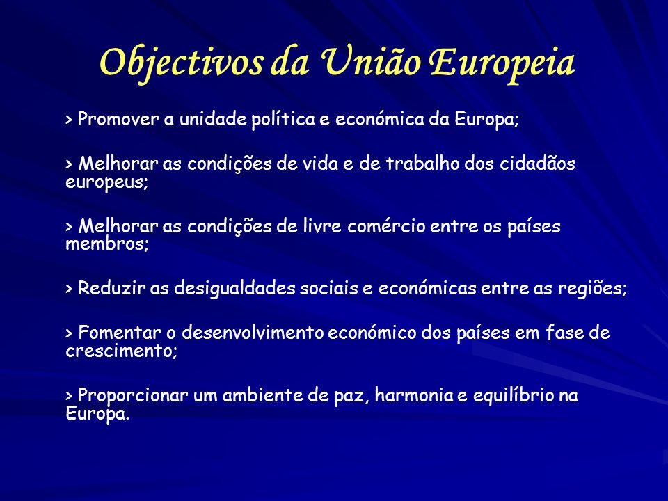 Objectivos da União Europeia > Promover a unidade política e económica da Europa; > Melhorar as condições de vida e de trabalho dos cidadãos europeus;