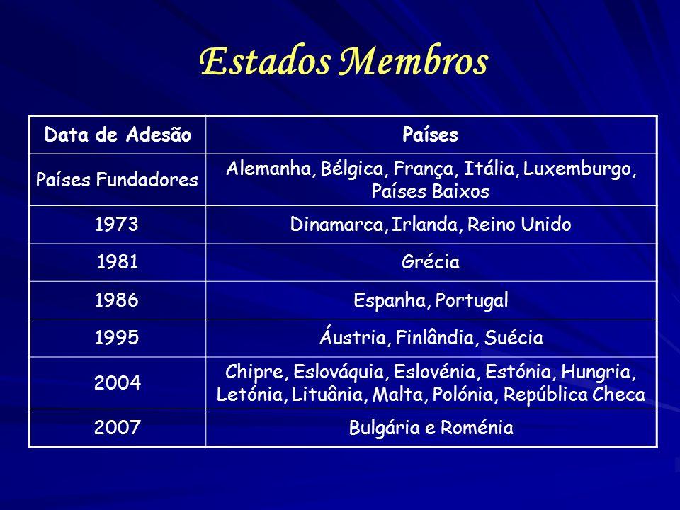 Estados Membros Data de AdesãoPaíses Países Fundadores Alemanha, Bélgica, França, Itália, Luxemburgo, Países Baixos 1973Dinamarca, Irlanda, Reino Unid