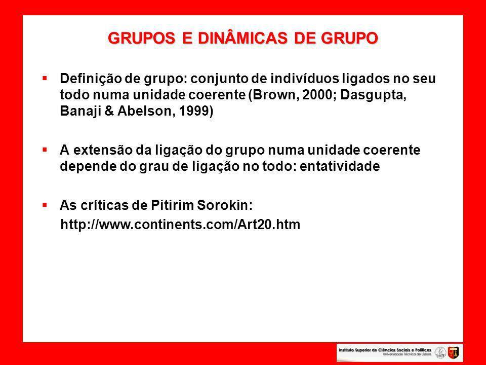 GRUPOS E DINÂMICAS DE GRUPO TIPOS DE GRUPOS GRUPOS E DINÂMICAS DE GRUPO TIPOS DE GRUPOS Tipos de grupos: grupos ligados em comum e grupos com uma identidade comum.