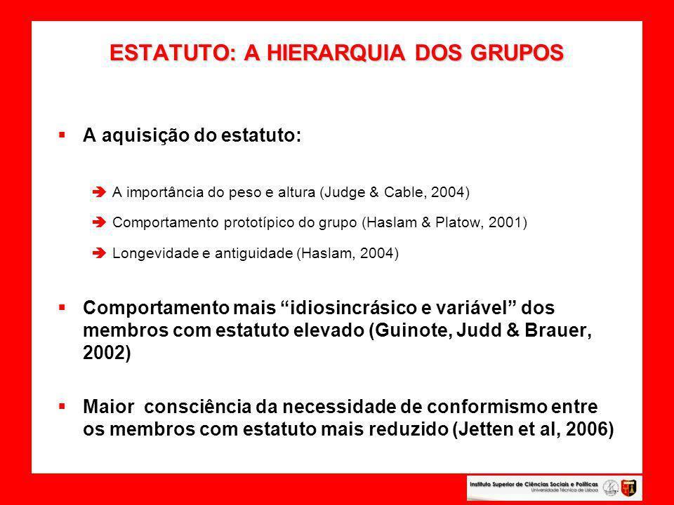 IMPORTÂNCIA DO ESTATUTO NO CONFORMISMO IMPORTÂNCIA DO ESTATUTO NO CONFORMISMO Fonte: Baron, R.