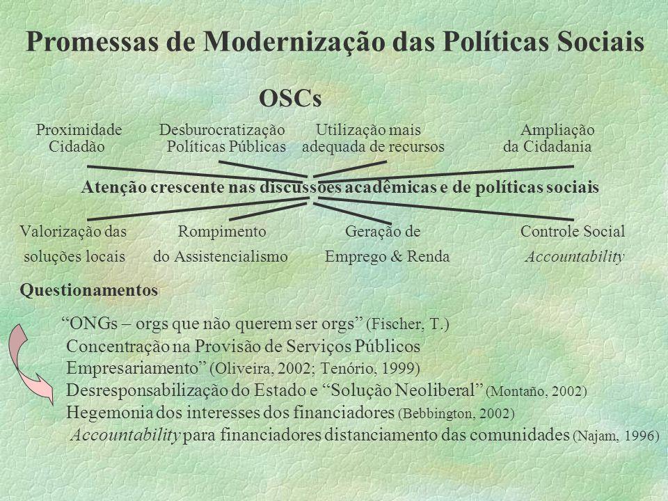 OSCs Proximidade Desburocratização Utilização mais Ampliação Cidadão Políticas Públicas adequada de recursos da Cidadania Atenção crescente nas discus