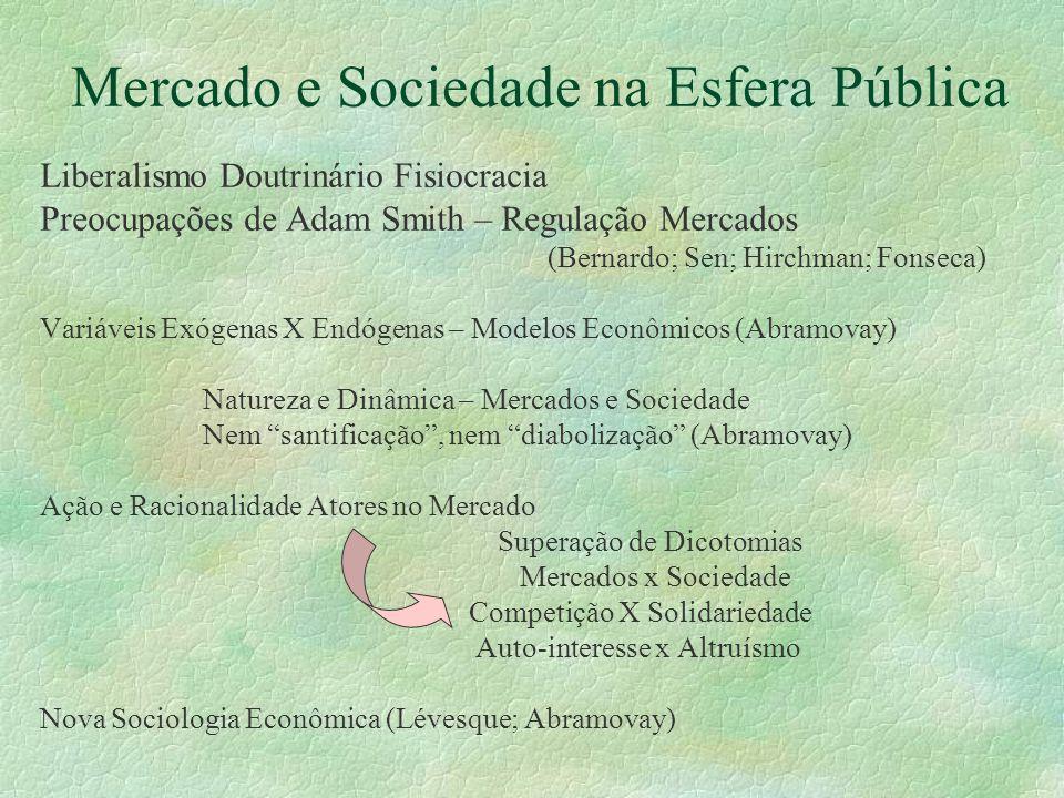 Mercado e Sociedade na Esfera Pública Liberalismo Doutrinário Fisiocracia Preocupações de Adam Smith – Regulação Mercados (Bernardo; Sen; Hirchman; Fo