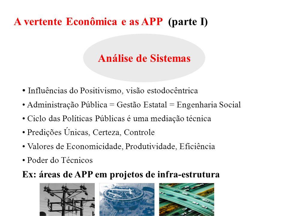 A vertente Econômica e as APP (parte I) Análise de Sistemas Influências do Positivismo, visão estodocêntrica Administração Pública = Gestão Estatal =