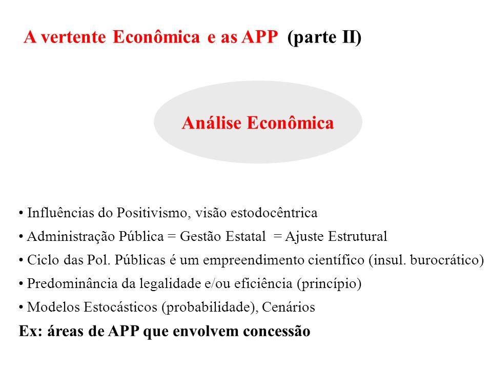 Análise Econômica Influências do Positivismo, visão estodocêntrica Administração Pública = Gestão Estatal = Ajuste Estrutural Ciclo das Pol. Públicas