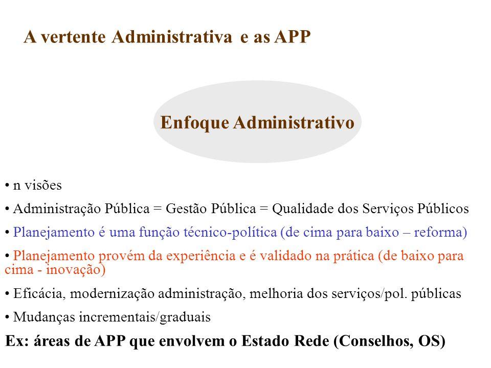 Enfoque Administrativo A vertente Administrativa e as APP n visões Administração Pública = Gestão Pública = Qualidade dos Serviços Públicos Planejamen