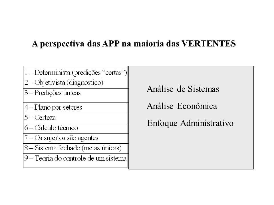 Análise de Sistemas Análise Econômica Enfoque Administrativo A perspectiva das APP na maioria das VERTENTES