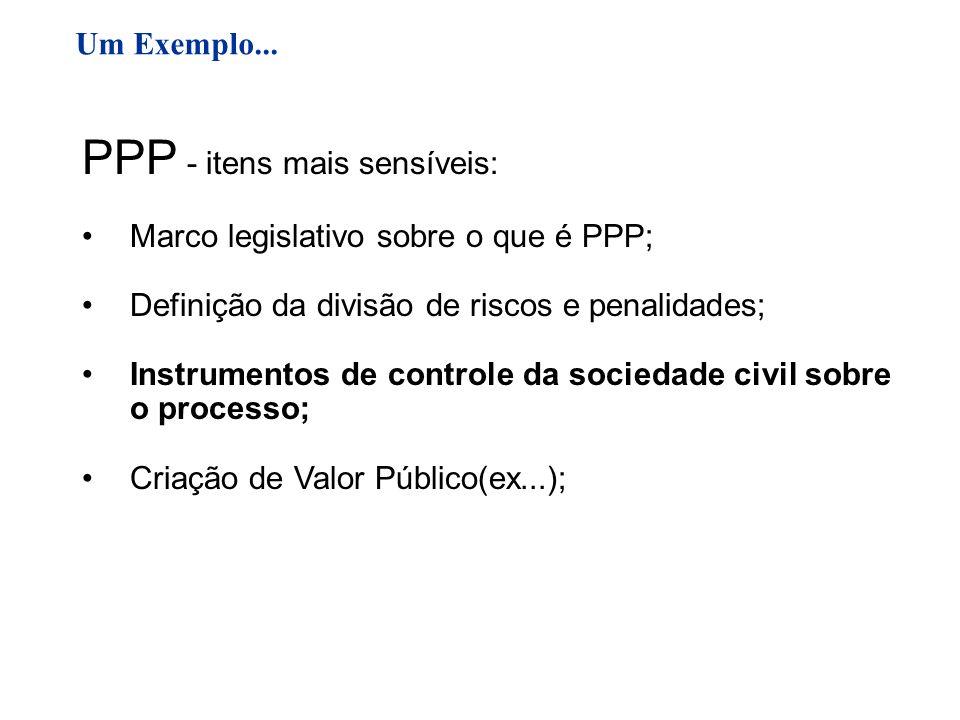 PPP - itens mais sensíveis: Marco legislativo sobre o que é PPP; Definição da divisão de riscos e penalidades; Instrumentos de controle da sociedade c