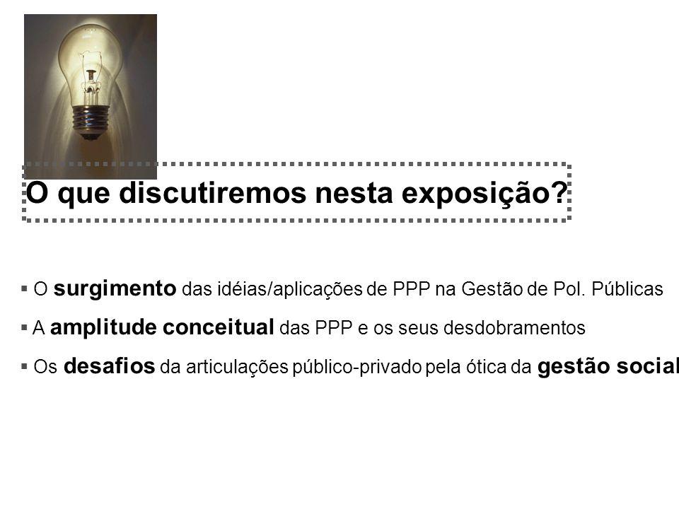 O que discutiremos nesta exposição? O surgimento das idéias/aplicações de PPP na Gestão de Pol. Públicas A amplitude conceitual das PPP e os seus desd