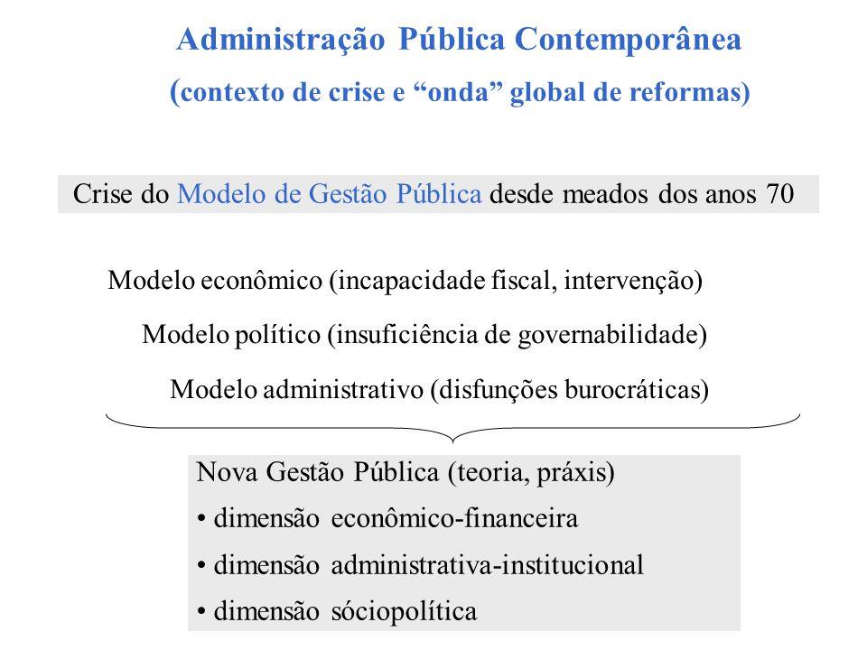 I. Administração Pública Contemporânea ( contexto de crise e onda global de reformas) Crise do Modelo de Gestão Pública desde meados dos anos 70 Model