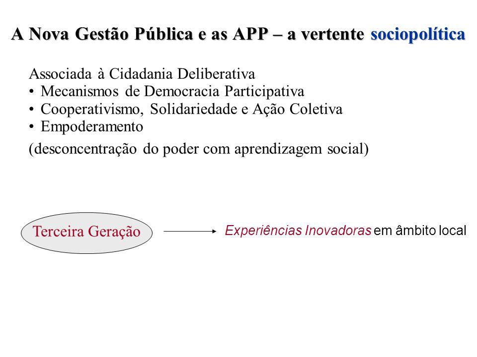 A Nova Gestão Pública e as APP – a vertente sociopolítica Associada à Cidadania Deliberativa Mecanismos de Democracia Participativa Cooperativismo, So