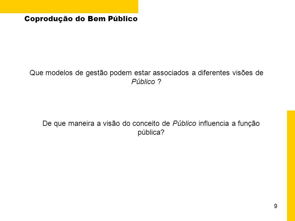10 Fonte: Keinert (2000) - Administração Pública no Brasil: crises e mudanças de paradigmas – Anexo – Quadro II– Periodização Inicial - Pg.