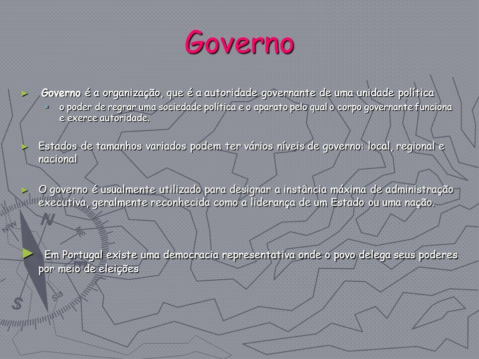 Governo Governo é a organização, que é a autoridade governante de uma unidade política Governo é a organização, que é a autoridade governante de uma u