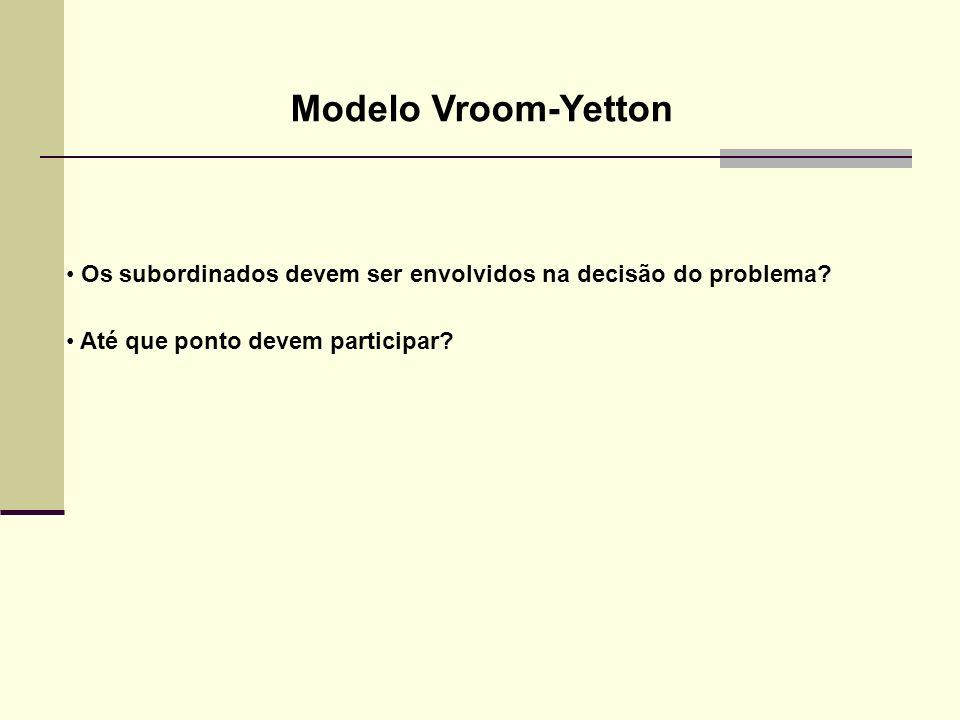 Modelo Vroom-Yetton Até que ponto devem participar? Os subordinados devem ser envolvidos na decisão do problema?