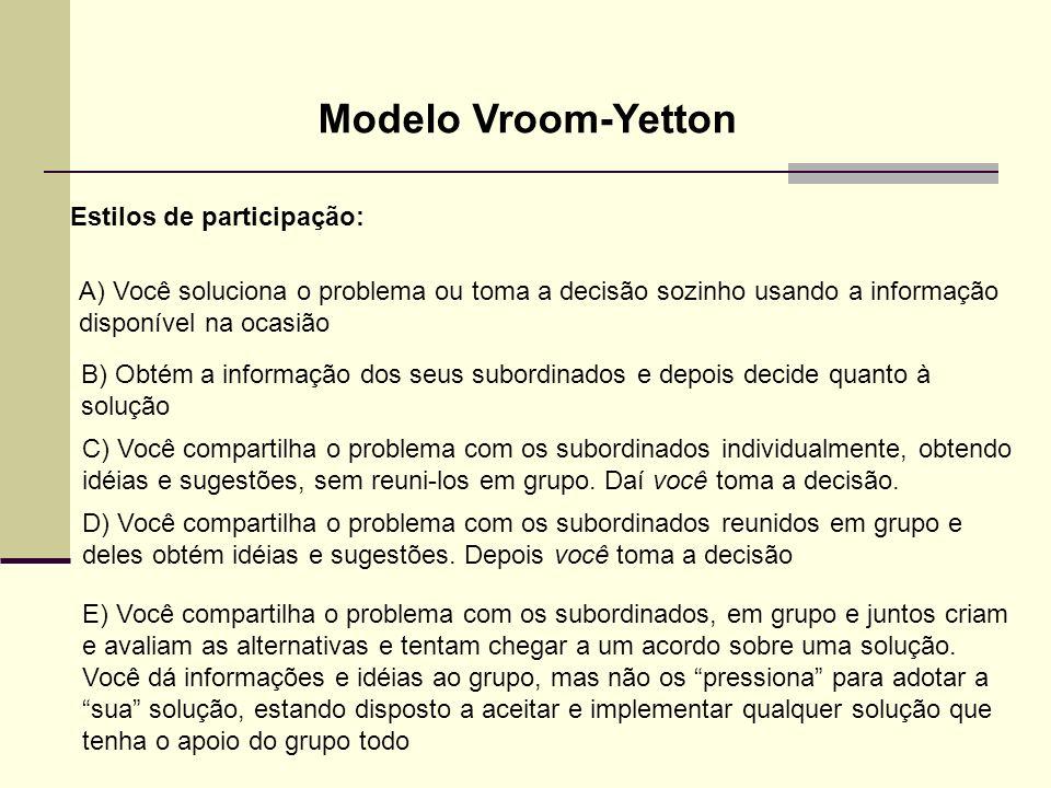 Modelo Vroom-Yetton Estilos de participação: A) Você soluciona o problema ou toma a decisão sozinho usando a informação disponível na ocasião B) Obtém