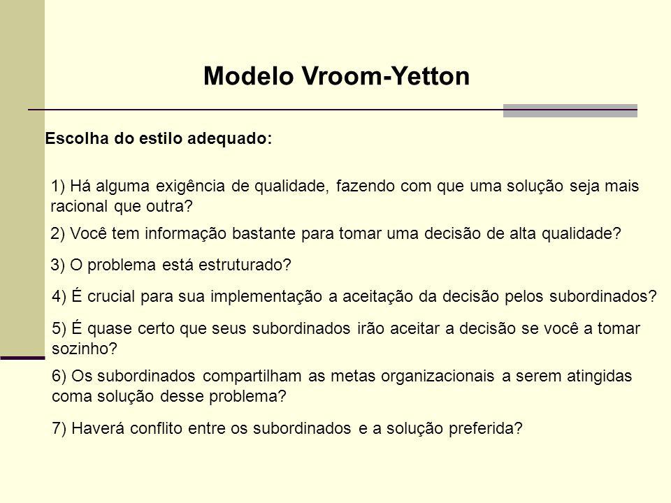 Modelo Vroom-Yetton Escolha do estilo adequado: 1) Há alguma exigência de qualidade, fazendo com que uma solução seja mais racional que outra? 2) Você