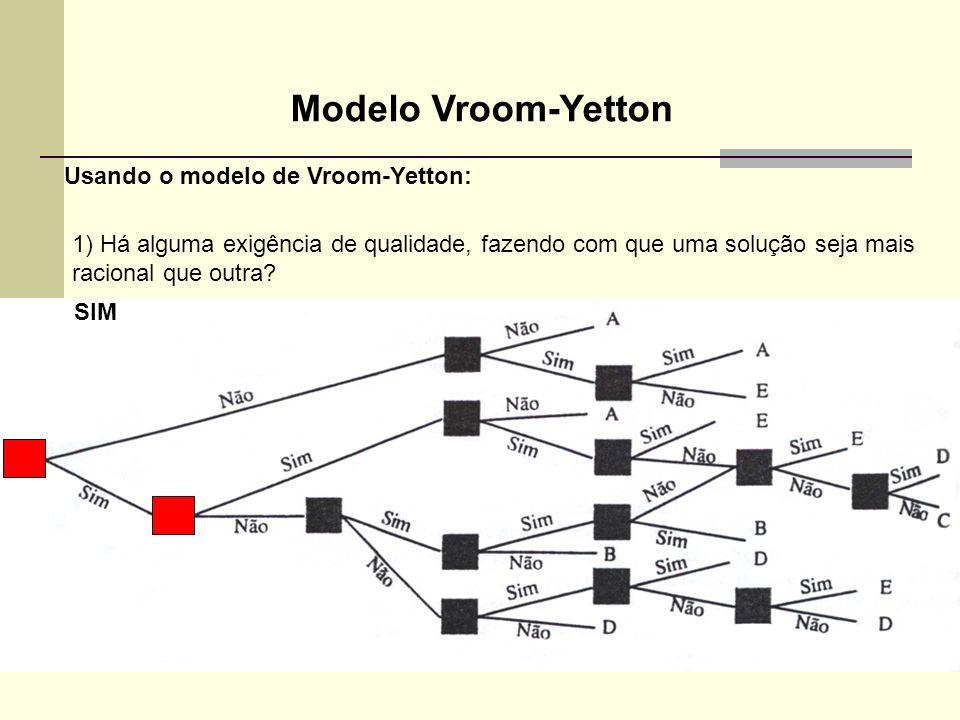 Usando o modelo de Vroom-Yetton: Modelo Vroom-Yetton 1) Há alguma exigência de qualidade, fazendo com que uma solução seja mais racional que outra? SI