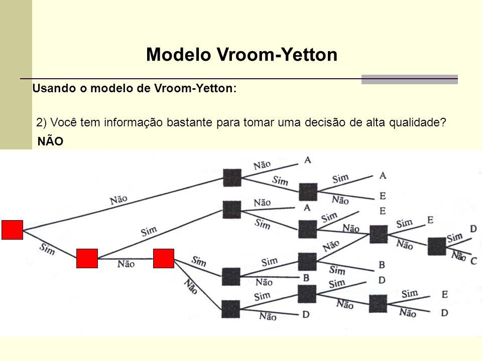 Usando o modelo de Vroom-Yetton: Modelo Vroom-Yetton 2) Você tem informação bastante para tomar uma decisão de alta qualidade? NÃO