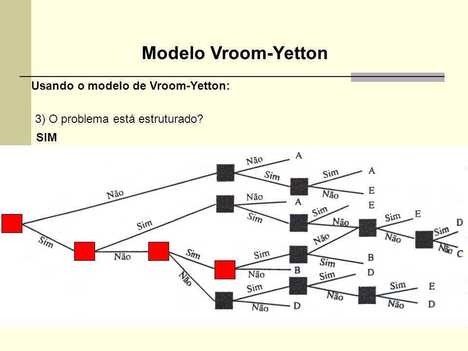 Usando o modelo de Vroom-Yetton: Modelo Vroom-Yetton 3) O problema está estruturado? SIM