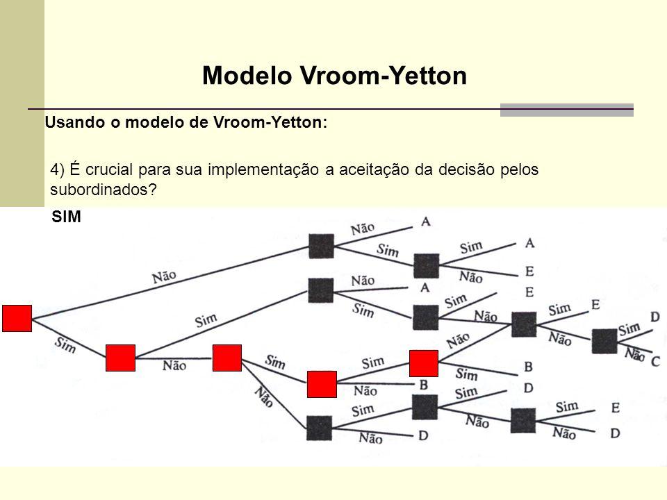 Usando o modelo de Vroom-Yetton: Modelo Vroom-Yetton 4) É crucial para sua implementação a aceitação da decisão pelos subordinados? SIM