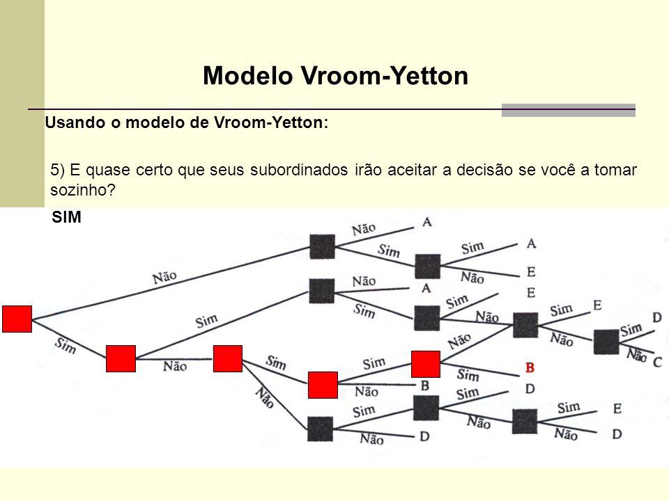 Usando o modelo de Vroom-Yetton: Modelo Vroom-Yetton 5) E quase certo que seus subordinados irão aceitar a decisão se você a tomar sozinho? SIM B