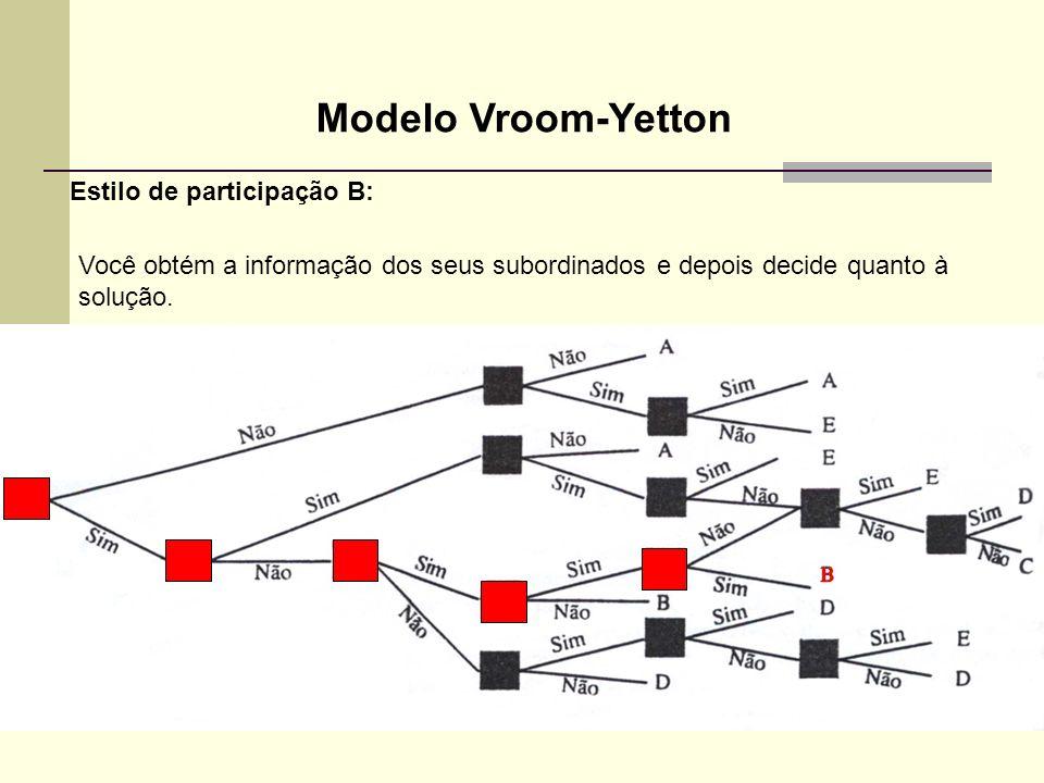 Estilo de participação B: Modelo Vroom-Yetton Você obtém a informação dos seus subordinados e depois decide quanto à solução. B