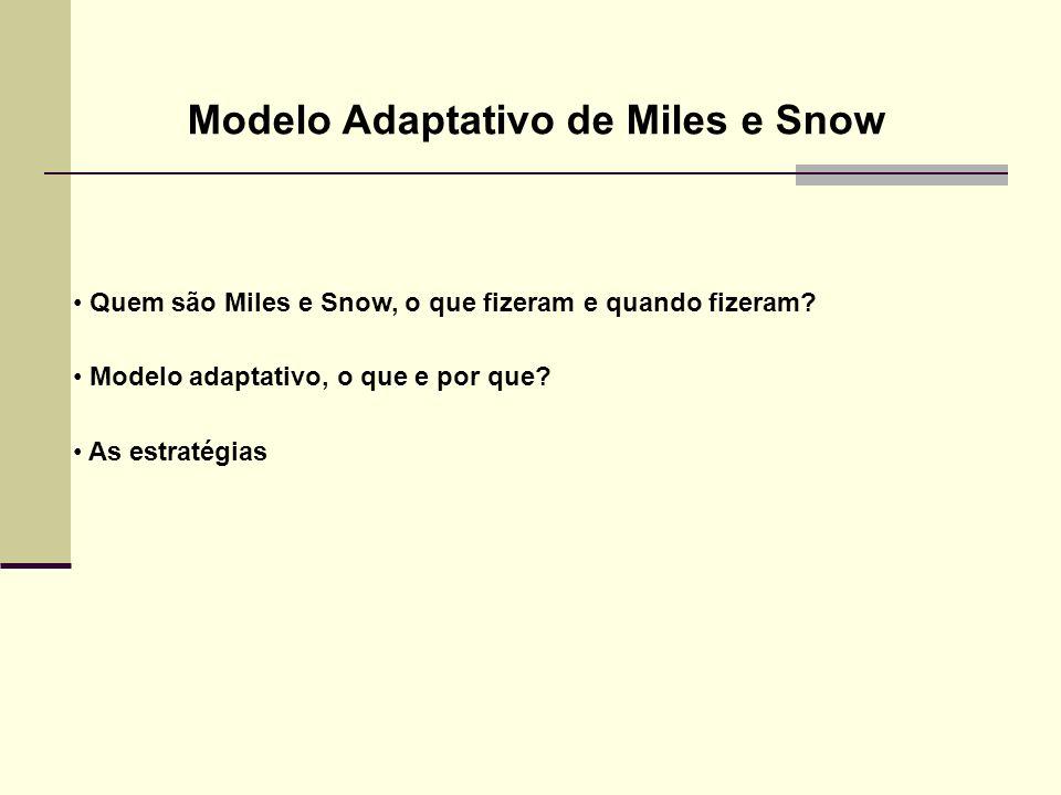Modelo Adaptativo de Miles e Snow Modelo adaptativo, o que e por que? Quem são Miles e Snow, o que fizeram e quando fizeram? As estratégias