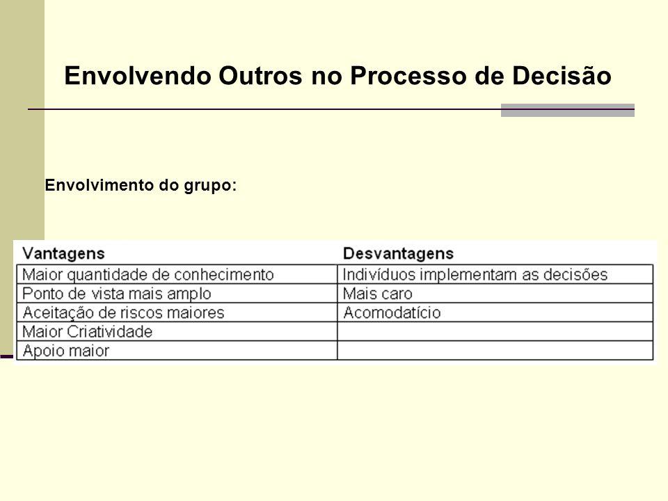 Envolvendo Outros no Processo de Decisão Envolvimento do grupo: