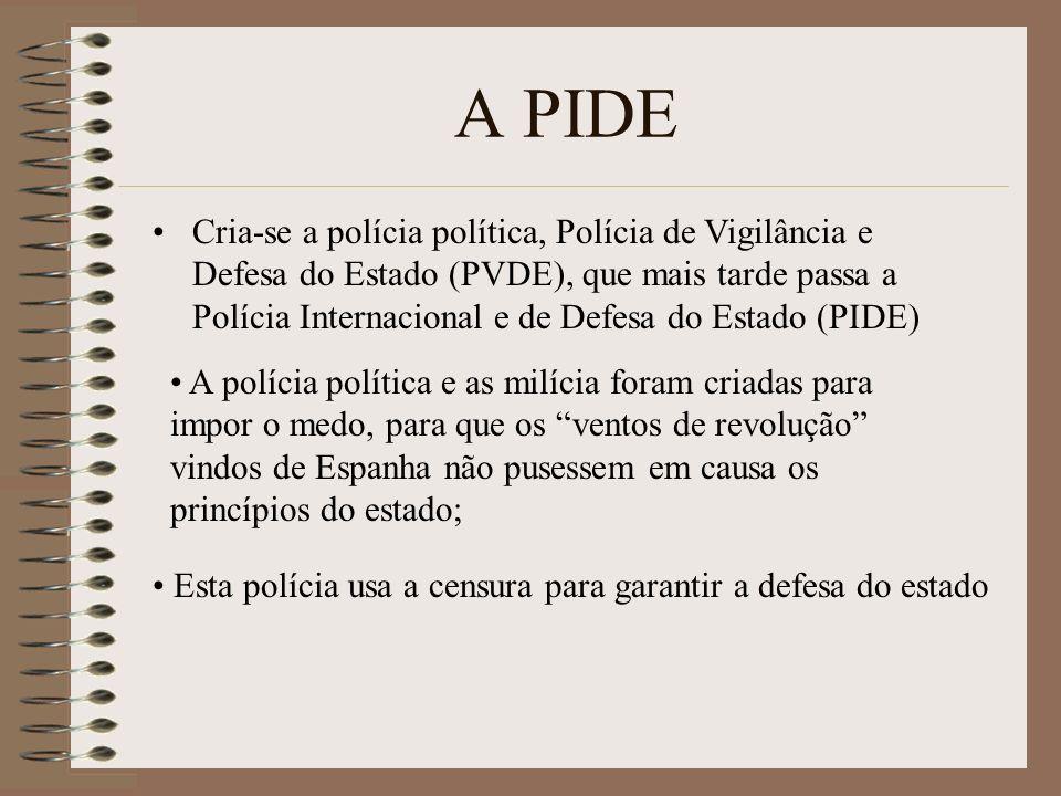 A PIDE A polícia política e as milícia foram criadas para impor o medo, para que os ventos de revolução vindos de Espanha não pusessem em causa os pri