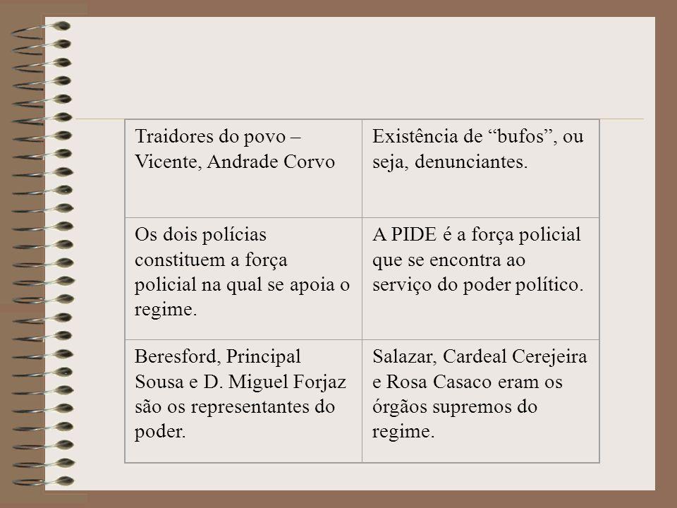 Traidores do povo – Vicente, Andrade Corvo Existência de bufos, ou seja, denunciantes. Os dois polícias constituem a força policial na qual se apoia o