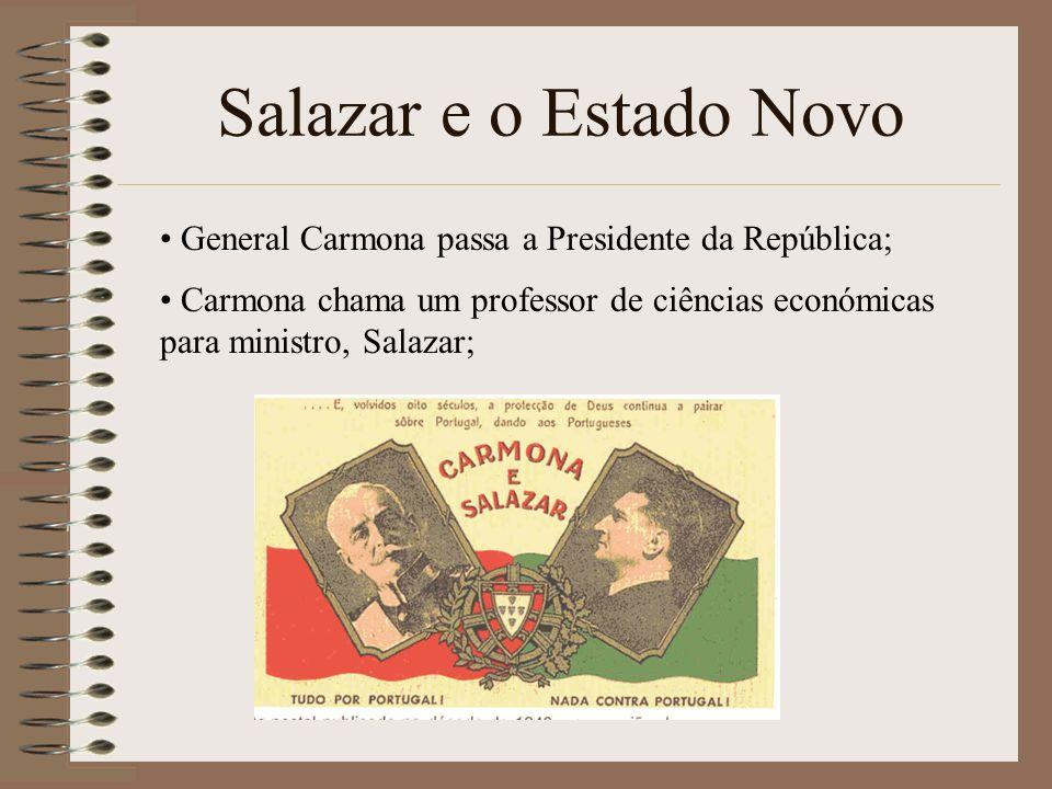 Salazar e o Estado Novo General Carmona passa a Presidente da República; Carmona chama um professor de ciências económicas para ministro, Salazar;
