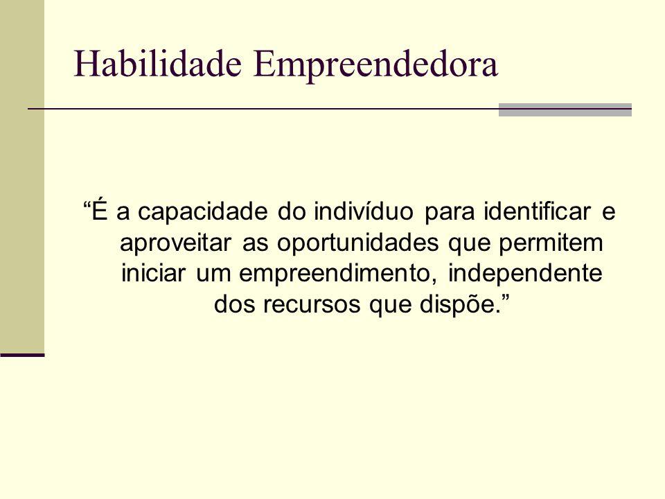 Habilidade Empreendedora Empreendimentos sociais (Empresas) Empreendimentos sociais (Grupo de pessoas)