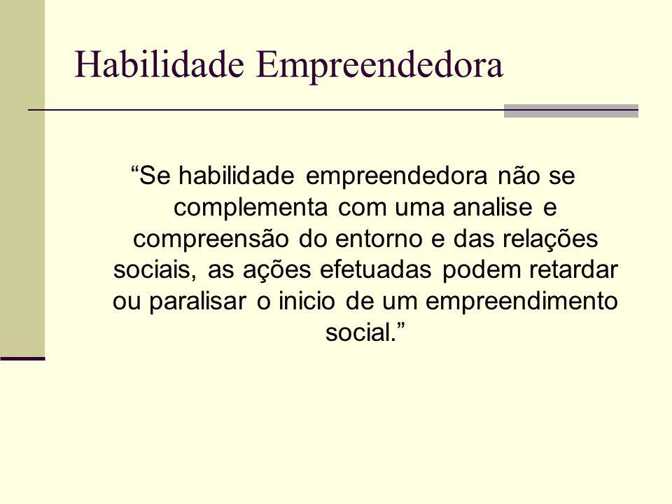 Habilidade Empreendedora Se habilidade empreendedora não se complementa com uma analise e compreensão do entorno e das relações sociais, as ações efetuadas podem retardar ou paralisar o inicio de um empreendimento social.