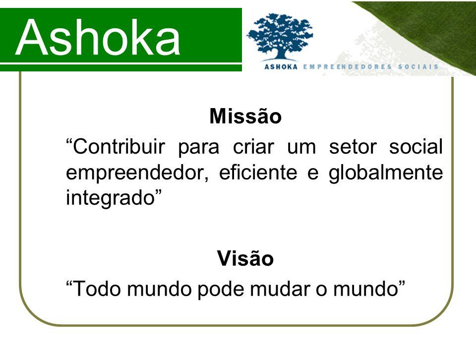Ashoka Missão Contribuir para criar um setor social empreendedor, eficiente e globalmente integrado Visão Todo mundo pode mudar o mundo