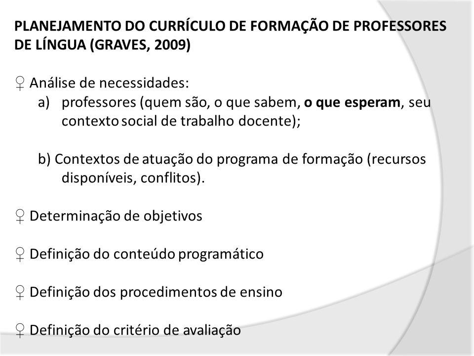 PLANEJAMENTO DO CURRÍCULO DE FORMAÇÃO DE PROFESSORES DE LÍNGUA (GRAVES, 2009) Análise de necessidades: a)professores (quem são, o que sabem, o que esp