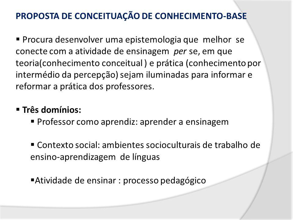 PROPOSTA DE CONCEITUAÇÃO DE CONHECIMENTO-BASE Procura desenvolver uma epistemologia que melhor se conecte com a atividade de ensinagem per se, em que
