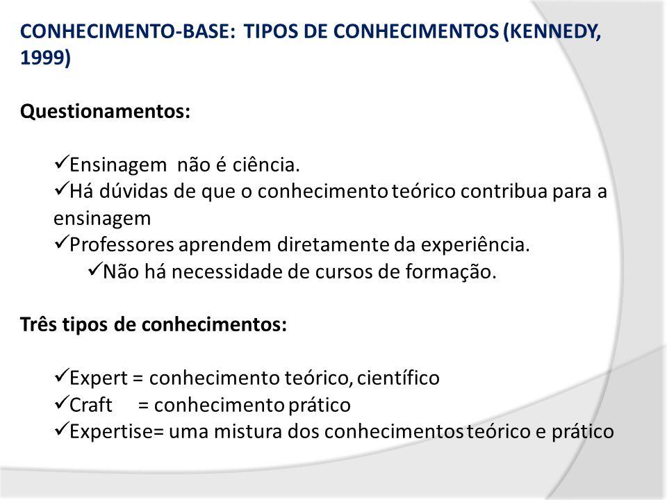 CONHECIMENTO-BASE: TIPOS DE CONHECIMENTOS (KENNEDY, 1999) Questionamentos: Ensinagem não é ciência. Há dúvidas de que o conhecimento teórico contribua