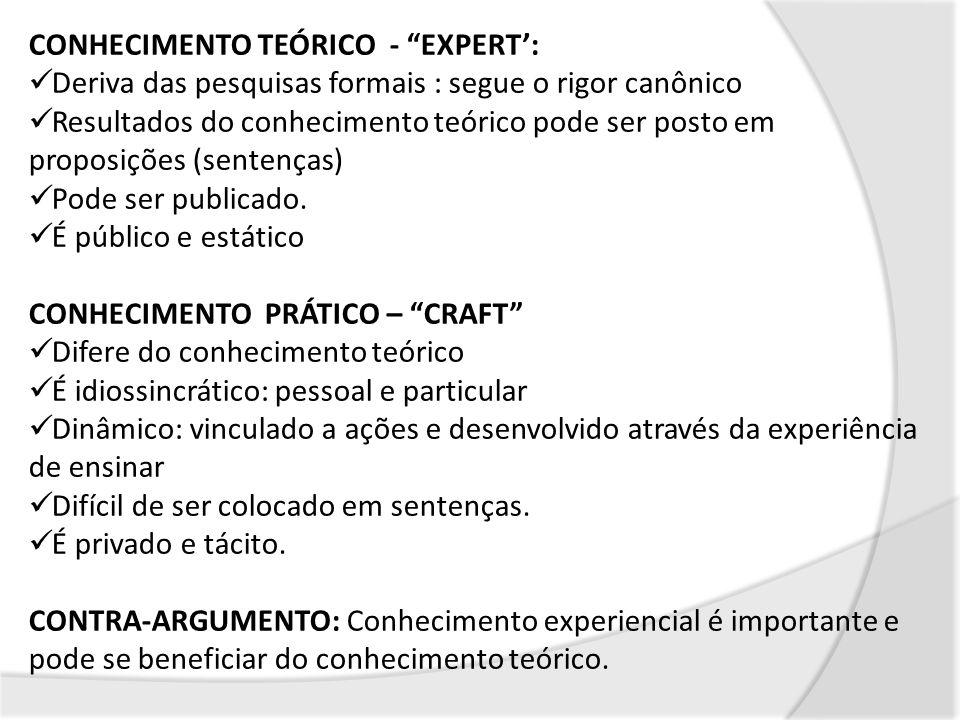Referência bibliográfica BYRAM, M.Source Disciplines for Language Teacher Education.