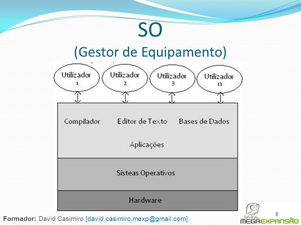 Instalação do Windows Vista 159 Formador: David Casimiro [david.casimiro.mexp@gmail.com]