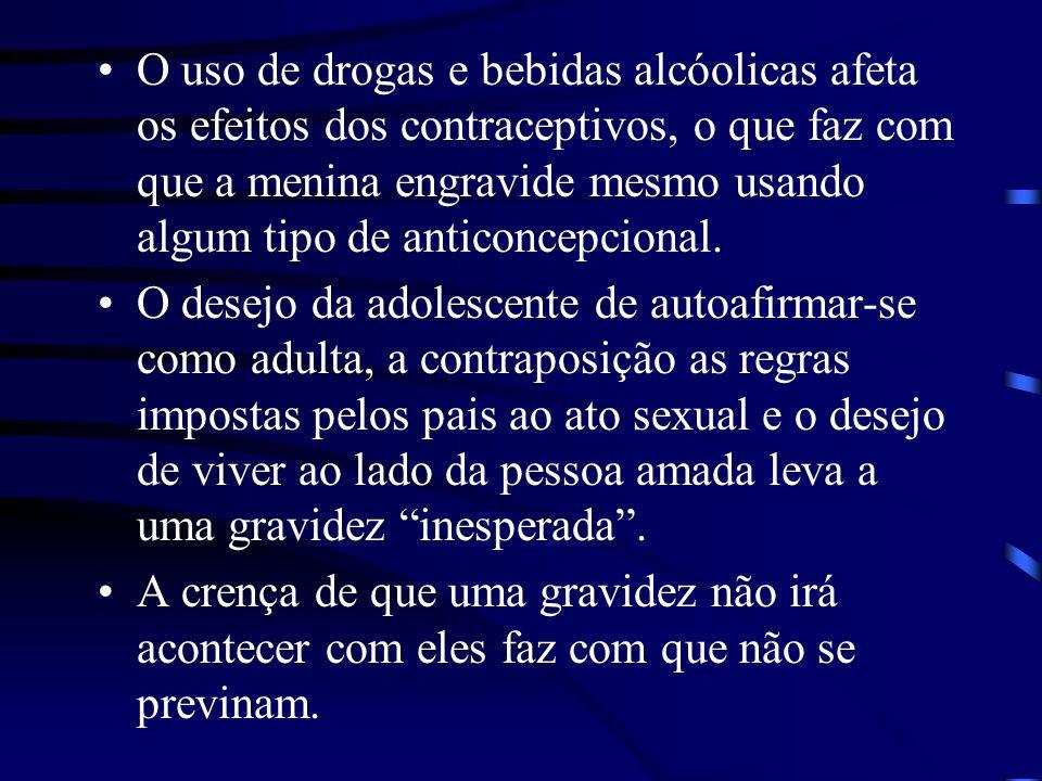 O uso de drogas e bebidas alcóolicas afeta os efeitos dos contraceptivos, o que faz com que a menina engravide mesmo usando algum tipo de anticoncepci