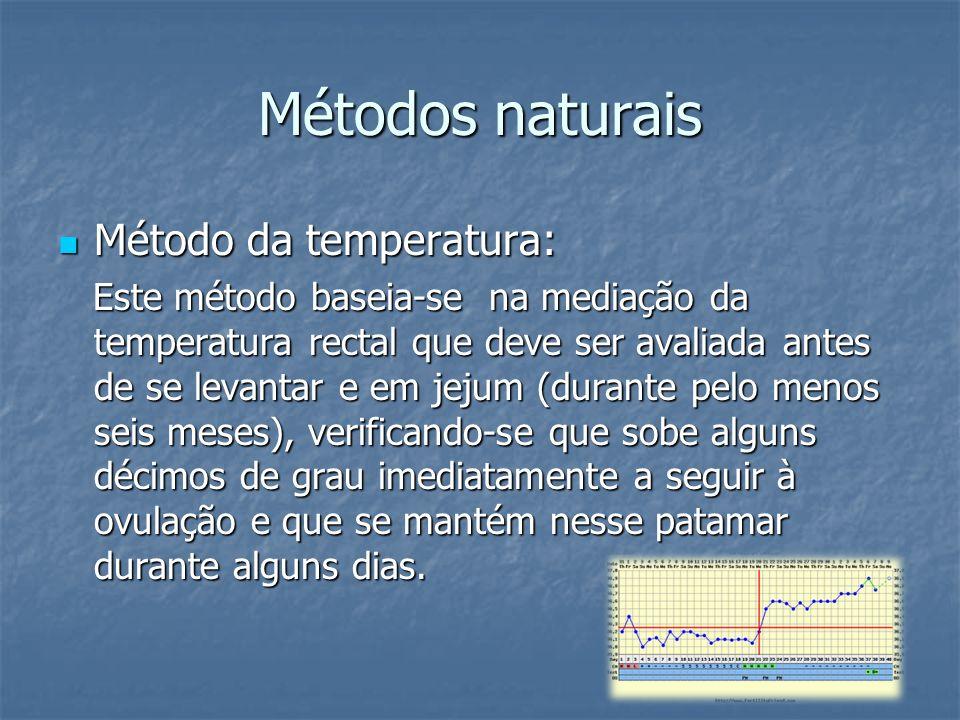 Métodos naturais Método da temperatura: Método da temperatura: Este método baseia-se na mediação da temperatura rectal que deve ser avaliada antes de