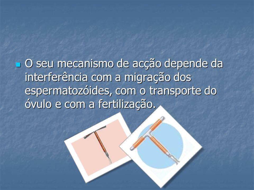 O seu mecanismo de acção depende da interferência com a migração dos espermatozóides, com o transporte do óvulo e com a fertilização. O seu mecanismo