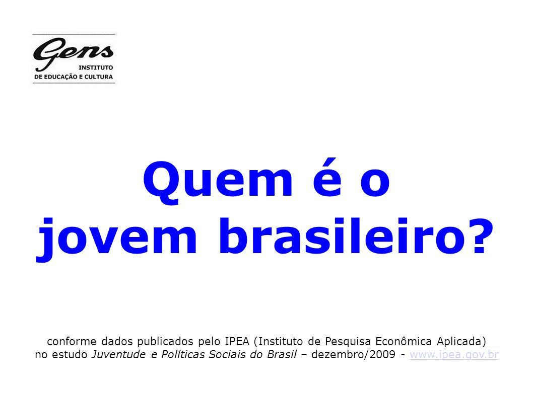 Quem é o jovem brasileiro? conforme dados publicados pelo IPEA (Instituto de Pesquisa Econômica Aplicada) no estudo Juventude e Políticas Sociais do B