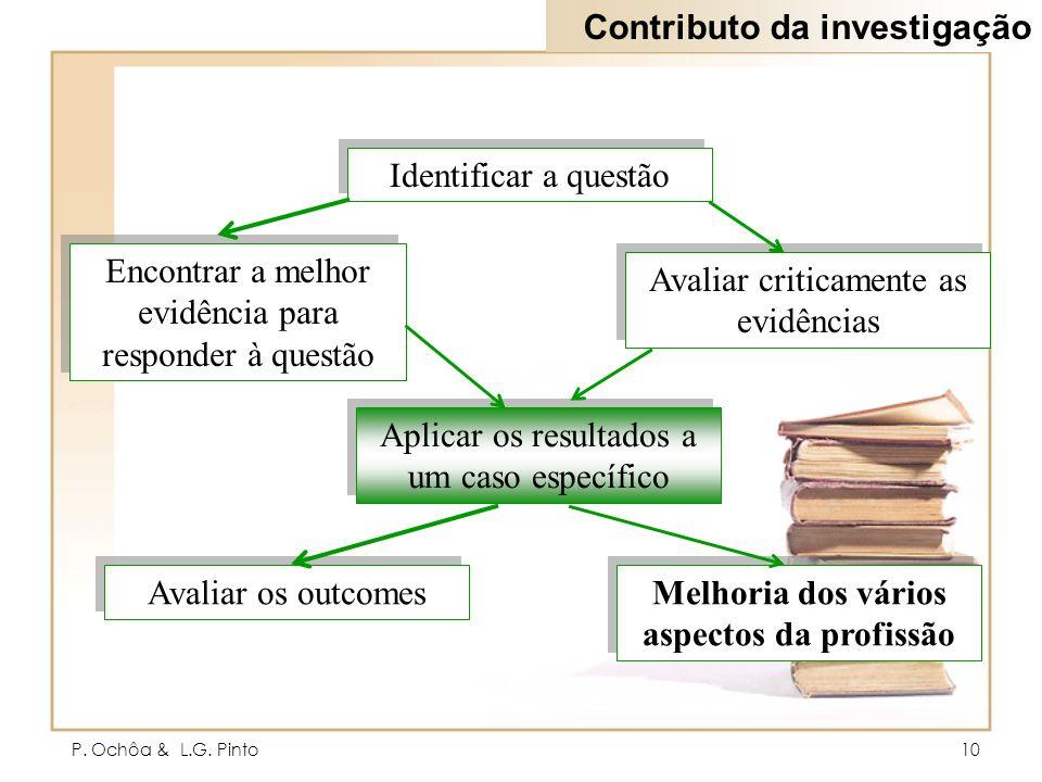 P. Ochôa & L.G. Pinto10 Identificar a questão Encontrar a melhor evidência para responder à questão Avaliar criticamente as evidências Avaliar os outc